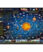 Feest zonnestelselkaart voor kinderen